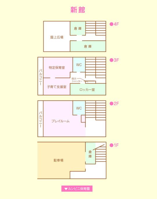 新館配置図